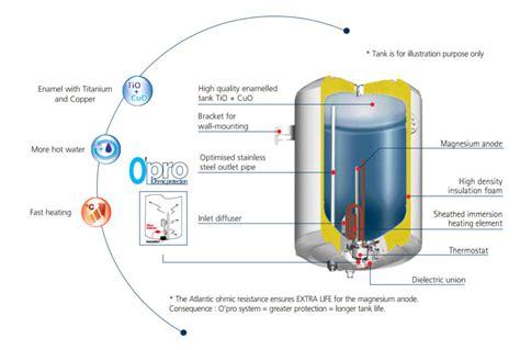 atlantic water heater wiring diagram jeffdoedesign