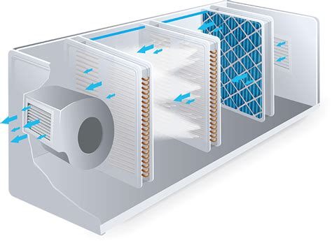 gofog humidification system technology