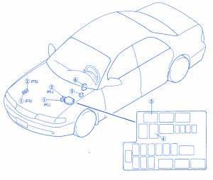 Mazda 626 2 0 1998 Engine Fuse Box  Block Circuit Breaker