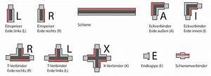 Strom Berechnen 3 Phasen : wir sind heller 3 phasen schiene montage und planung ~ Themetempest.com Abrechnung
