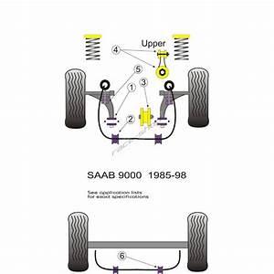 Powerflex Front Anti Roll Bar Bush 18mm Saab 9000  1985
