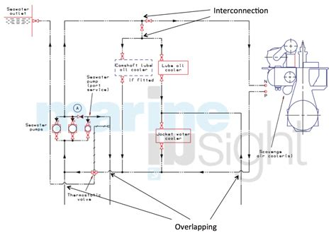 typical schematic diagram  marine fuel system circuit  schematics diagram