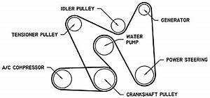 solved need diagram for routing the serpentine belt fixya With chevy 350 belt routing diagram in addition s10 serpentine belt diagram