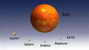 Solar System Comparison - Pics about space