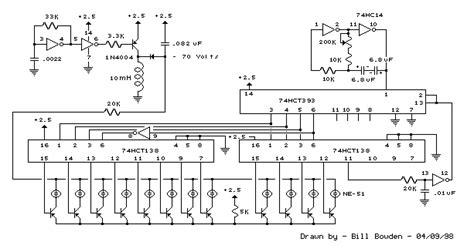 build  stage neon sequencer ne  ne