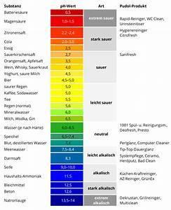 Aus Ph Wert Konzentration Berechnen : richtig dosieren mehr als bloss reinigungsmittel ~ Themetempest.com Abrechnung