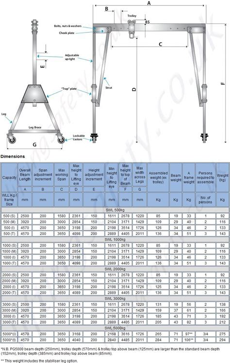 liftingsafety light weight portable aluminium lifting gantry  castors fully adjustable man