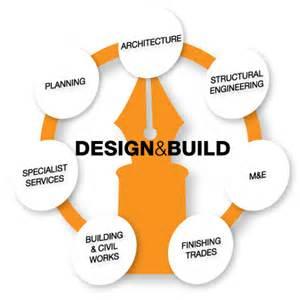 design build construction design build copeland