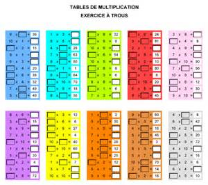 tables de multiplication imprimer search results