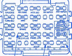 Gmc Sierra Sle Fuse Box Block Circuit Breaker