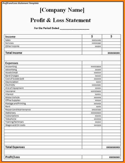 profit  loss statement  small business