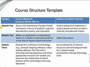 Course possibilities architecture for Training module template