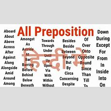 Preposition Tips And Tricks  All Prepositions List In Hindi And English For Beginner Youtube