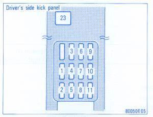 2003 Toyota Solara Dashclock Wiring Diagram -68 Corvette Dash Wiring Diagram  Free Download | Begeboy Wiring Diagram Source | 2003 Toyota Solara Dashclock Wiring Diagram |  | Begeboy Wiring Diagram Source
