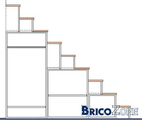 escalier armoire quel materiaux bois choisir