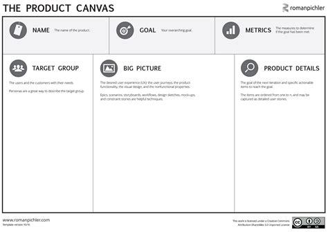 product canvas roman pichler