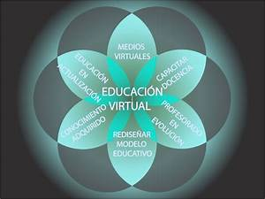 La Educacion Virtual
