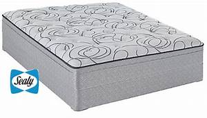 pillow top or euro top whats the difference beds blog With difference between plush and pillow top mattress