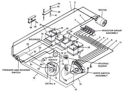 Club Car Volt Electric Motor Wire Diagram Fixya