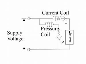 What Is Low Power Factor Wattmeter