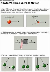Newton U0026 39 S Three Laws Diagram Template