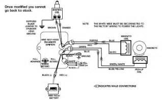 similiar wiring diagram for honda recon atv keywords honda trx 250r atv wiring diagram msd enhancer ignition system
