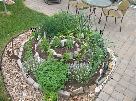 The Herb Spiral