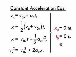 Acceleration Formule 1 : p dog 39 s blog boring but important online reading assignment constant acceleration equations ~ Medecine-chirurgie-esthetiques.com Avis de Voitures