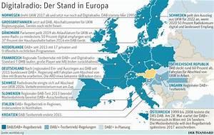 Dab Radio Empfang Karte : digitalradio wo es in europa funkt radio derstandard ~ Kayakingforconservation.com Haus und Dekorationen