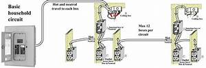 Basic Home Electrical Wiring Diagrams  File Name   Basic