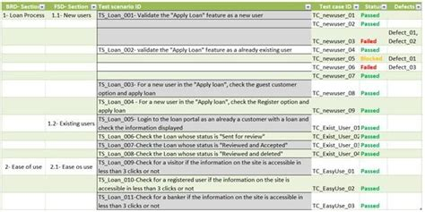 requirements traceability matrix creating process