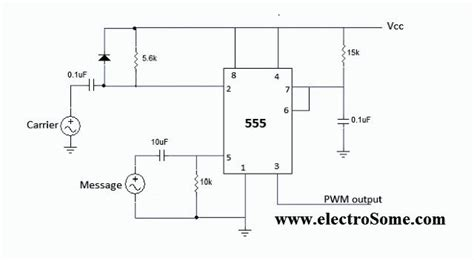 Generating Pwm Pulse Width Modulated Wave Using Timer