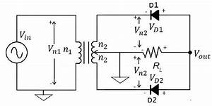 what is full wave rectifier quora With full wave diode rectifier circuit diagram for centre tapped