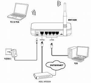 charter cable diagram charter free engine image for user With cable modem diagram