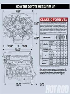 Hod Rod U2019s Coyote V8 Engine Swap Guide  U2013 Engine Swap Depot
