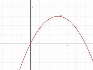 Parabel Rechnung : parabel parabel zeichnen ohne wertetabelle f x 1 3x 2x mathelounge ~ Themetempest.com Abrechnung