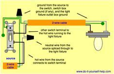 Electrical Wiring Diagram Light Deck by Wiring Diagram For A Rheostat Dimmer Knowledge Light