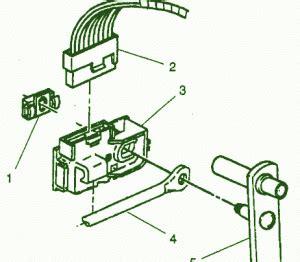Chevrolet Simple Fuse Box Diagram Circuit