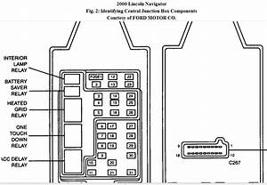 04 Lincoln Navigator Fuse Box Diagram Html