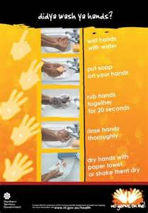 Free Hand Washing Posters Germs