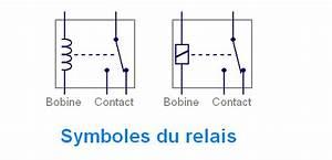 Relais Temporisé Fonctionnement : le relais principe de fonctionnement ~ Maxctalentgroup.com Avis de Voitures