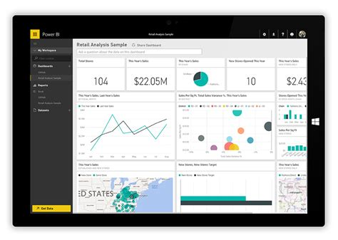 Business Intelligence Consulting | BI Solutions Chicago ...