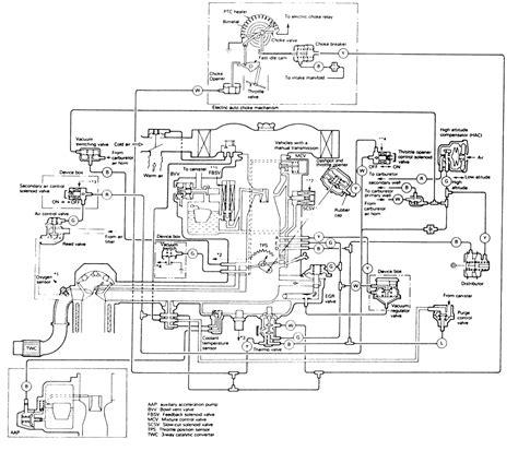 Nissan Engine Emmisions Diagram Downloaddescargar