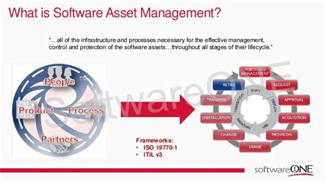Software Asset Management (sam) Best Practice In Action