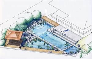 Dessin De Piscine : dessin de jardin en perspective le jardin de bastian ~ Melissatoandfro.com Idées de Décoration