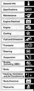 2003 Honda Pilot Repair Shop Manual Original