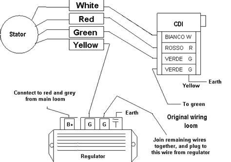 vespa px wiring loom diagram 28 wiring diagram images