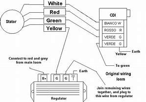 Incredible Hd Wallpapers Wiring Diagram Vespa Excel Desktopadesigndesktopg Cf Wiring Database Indigelartorg