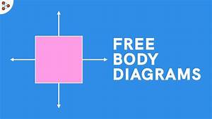 G Body Diagram Forces