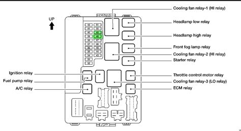 2005 Nissan Fuse Box Diagram by Fuse Box Diagram For 2005 Nissan Altima 3 5 Auto